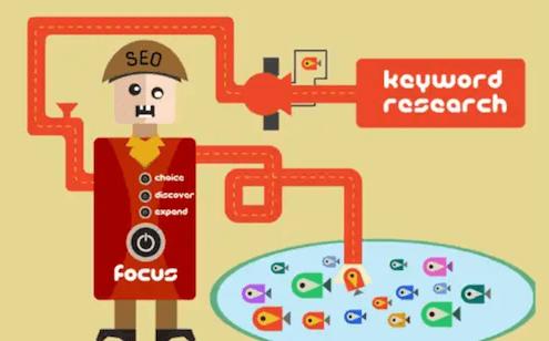 谷歌SEO如何做关键词研究
