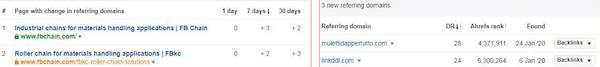 网站内近期外链增长最多的页面
